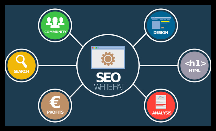 Estrategias de Inbound Marketingf