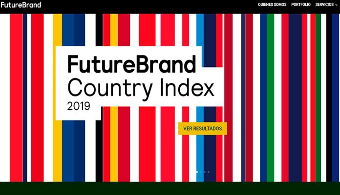 future brand