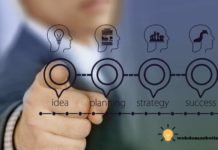 Habilidades en marketing digital: